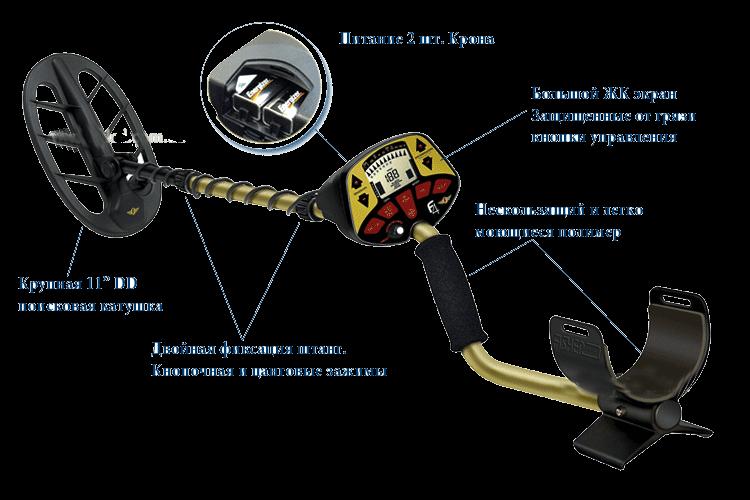 Обзор металлоискателя Фишер Ф4