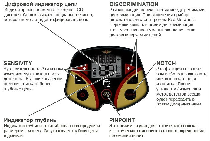 Экран металлоискателя Фишер Ф2